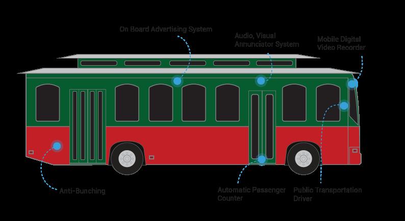 transports-en-commun--gps-de-bus-et-de-transports-en-commun