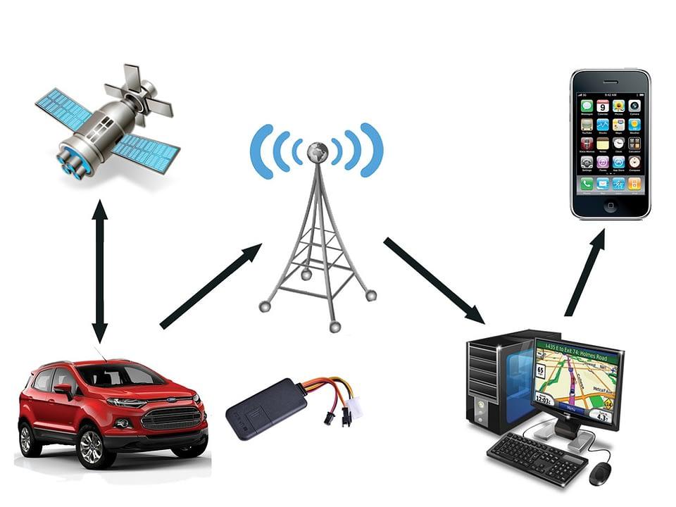 Présentation du suivi de flotte GPS aux employés