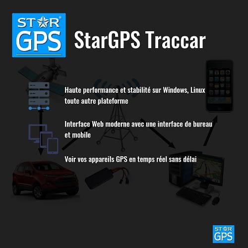 Abonnement de plate forme GPS au Maroc